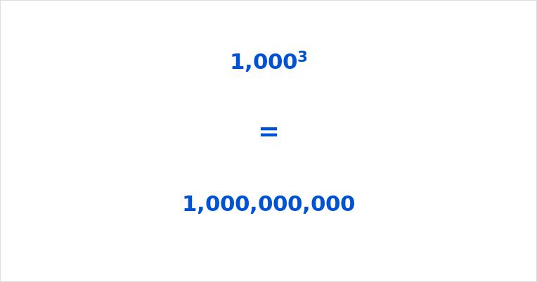 1000 Cubed