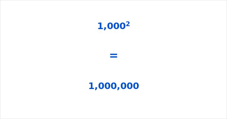 1000 Squared