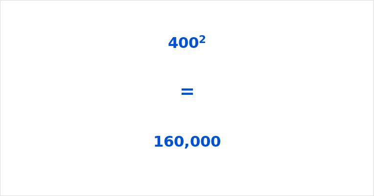 400 Squared