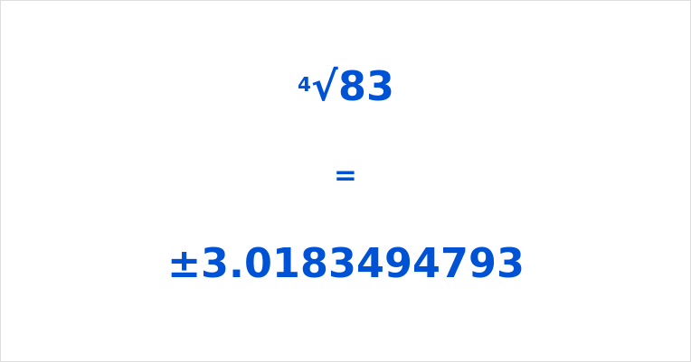 4th Root of 83