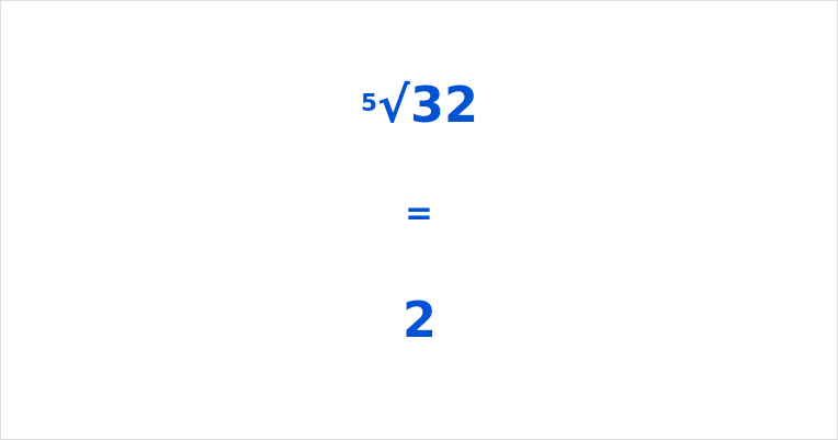 5th Root of 32