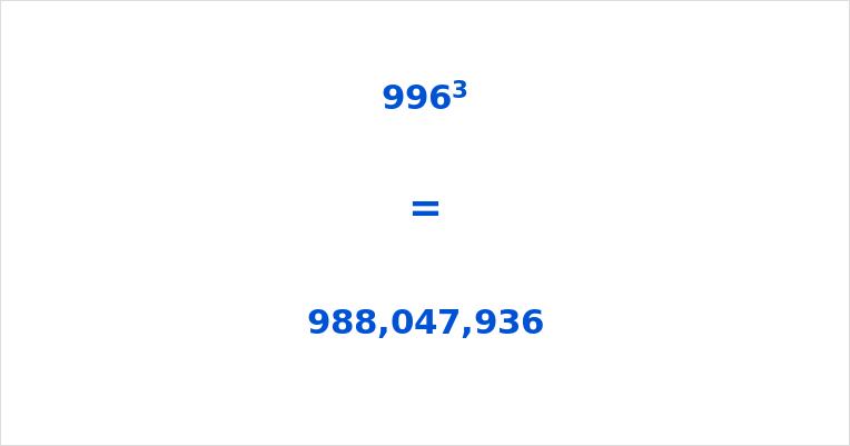 996 Cubed