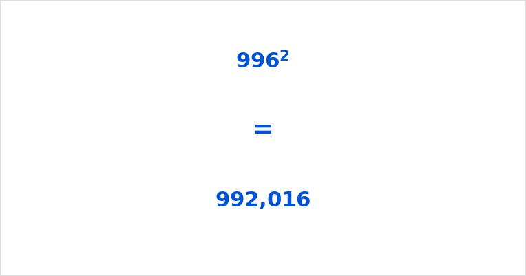 996 Squared