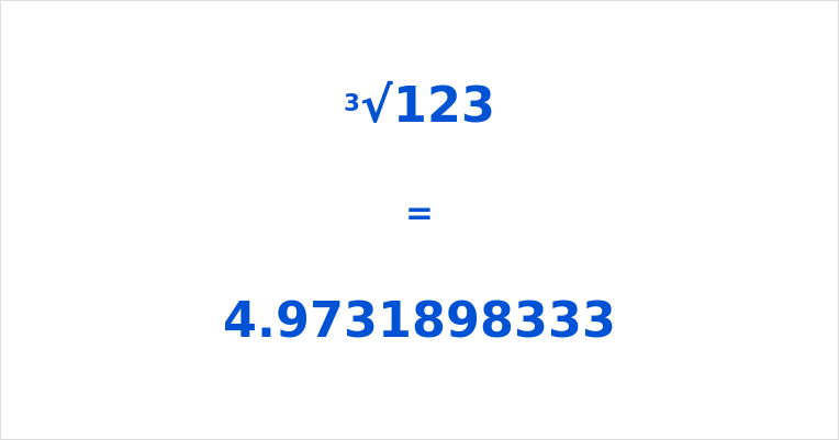 Cube Root of 123
