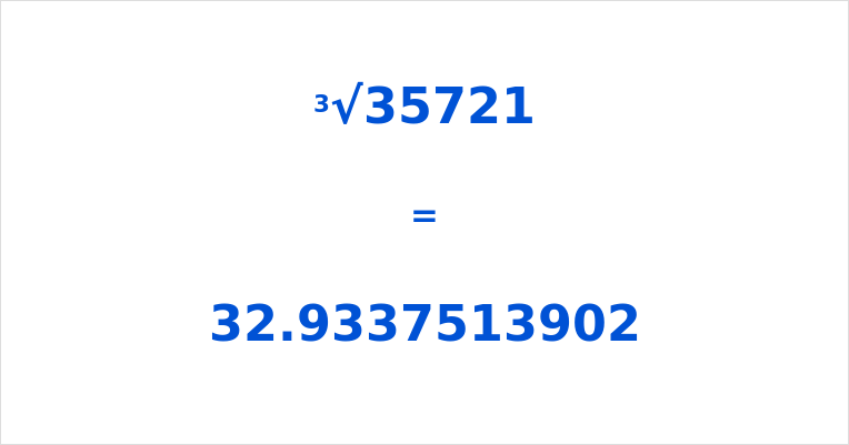 Cube Root of 35721