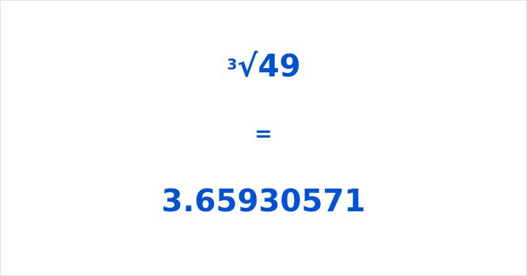 What Is The Cube Root Of 49
