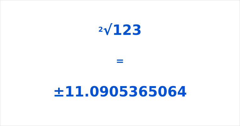 Square Root of 123